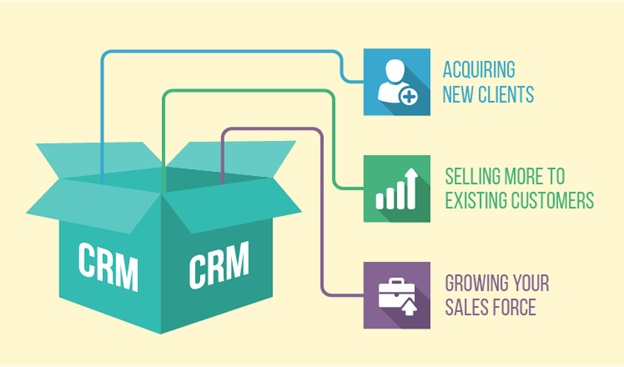 Biggest Benefits of CRM in Singapore